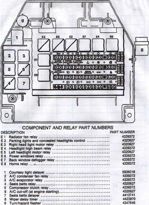 Swell Fiat X19 Fuse Box Diagram Data Schema Wiring Digital Resources Funapmognl